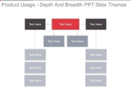 Product Usage Depth And Breadth Ppt Slide Themes
