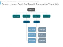 Product Usage Depth And Breadth Presentation Visual Aids