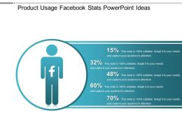 Product Usage Facebook Stats Powerpoint Ideas