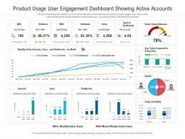 Product Usage User Engagement Dashboard Showing Active Accounts Powerpoint Template