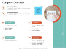 Product USP Company Overview Ppt Powerpoint Presentation Styles Themes