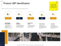 Product USP Identification Can Attain Ppt Powerpoint Presentation Infographic Template