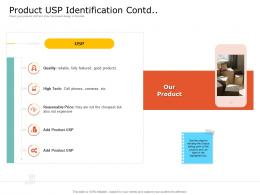 Product USP Identification Contd Price Ppt Powerpoint Presentation Icon Portfolio