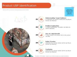 Product USP Identification Explanation Ppt Powerpoint Presentation Show Example
