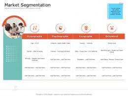 Product USP Market Segmentation Ppt Powerpoint Presentation Model Slides