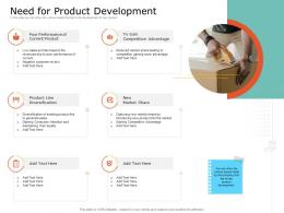 Product USP Need For Product Development Ppt Powerpoint Presentation Model Ideas