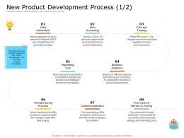 Product USP New Product Development Process Analytics Ppt Powerpoint Presentation Ideas