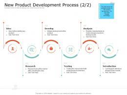 Product USP New Product Development Process Idea Ppt Powerpoint Presentation Model
