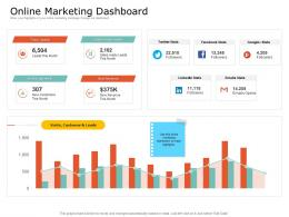 Product USP Online Marketing Dashboard Ppt Powerpoint Presentation Slides Example File
