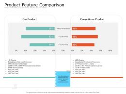 Product USP Product Feature Comparison Ppt Powerpoint Presentation Gallery Templates