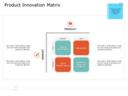Product USP Product Innovation Matrix Ppt Powerpoint Presentation Gallery Graphics Template