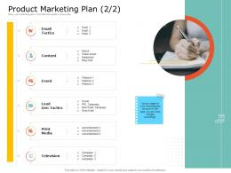 Product USP Product Marketing Plan Event Ppt Powerpoint Presentation Styles Images