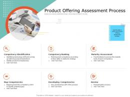 Product USP Product Offering Assessment Process Ppt Powerpoint Presentation File Elements