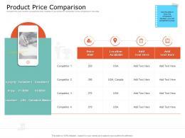 Product USP Product Price Comparison Ppt Powerpoint Presentation Portfolio Brochure