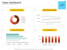 Product USP Sales Dashboard Ppt Powerpoint Presentation Layouts Structure