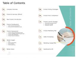 Product USP Table Of Contents Ppt Powerpoint Presentation Styles Design Ideas