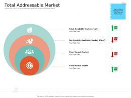 Product USP Total Addressable Market Ppt Powerpoint Presentation Slides Example