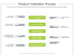 Product Validation Process Product Requirement Document Ppt Brochure