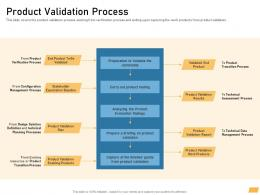 Product Validation Process Requirement Management Planning Ppt Inspiration