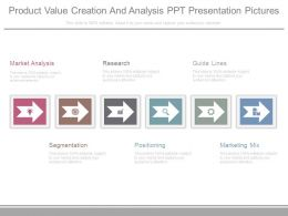 Product Value Creation And Analysis Ppt Presentation Pictures