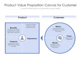 Product Value Proposition Canvas For Customer
