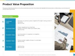 Product Value Proposition Developing And Managing Trade Marketing Plan Ppt Template