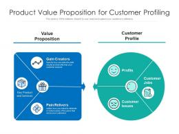 Product Value Proposition For Customer Profiling
