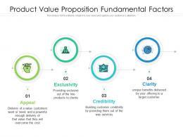 Product Value Proposition Fundamental Factors