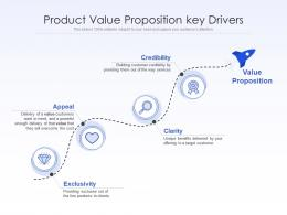 Product Value Proposition Key Drivers