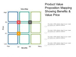 Product Value Proposition Mapping Showing Benefits And Value Price