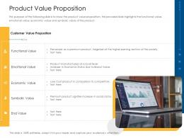 Product Value Proposition Offline And Online Trade Advertisement Strategies Ppt Layouts Layouts