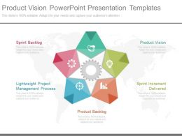 Product Vision Powerpoint Presentation Templates
