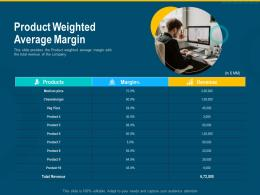 Product Weighted Average Margin Investment Pitch Raise Funding Series B Venture Round Ppt Slide