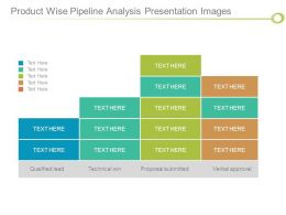 Product Wise Pipeline Analysis Presentation Images
