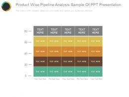 Product Wise Pipeline Analysis Sample Of Ppt Presentation