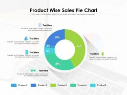 Product Wise Sales Pie Chart