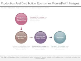 Production And Distribution Economies Powerpoint Images