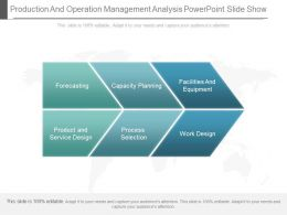 Production And Operation Management Analysis Powerpoint Slide Show