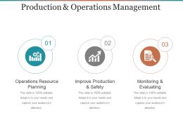 Production And Operations Management Ppt Sample File
