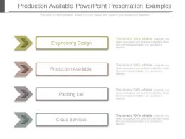 Production Available Powerpoint Presentation Examples