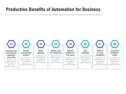 Production Benefits Of Automation For Business