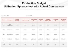 Production Budget Utilization Spreadsheet With Actual Comparison