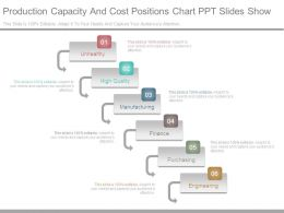 production_capacity_and_cost_positions_chart_ppt_slides_show_Slide01