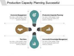 Production Capacity Planning Successful Knowledge Management Customer Engagement Cpb