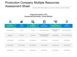 Production Company Multiple Resources Assessment Sheet