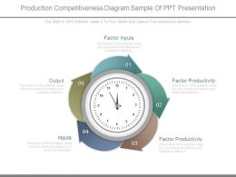 Production Competitiveness Diagram Sample Of Ppt Presentation