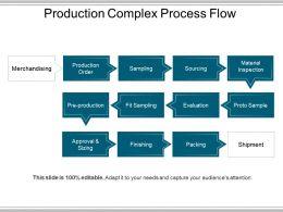 Production Complex Process Flow Presentation Powerpoint Example