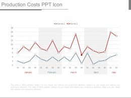 Production Costs Ppt Icon