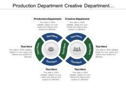 Production Department Creative Department Multimedia Designer Media Administrator