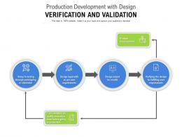 Production Development With Design Verification And Validation